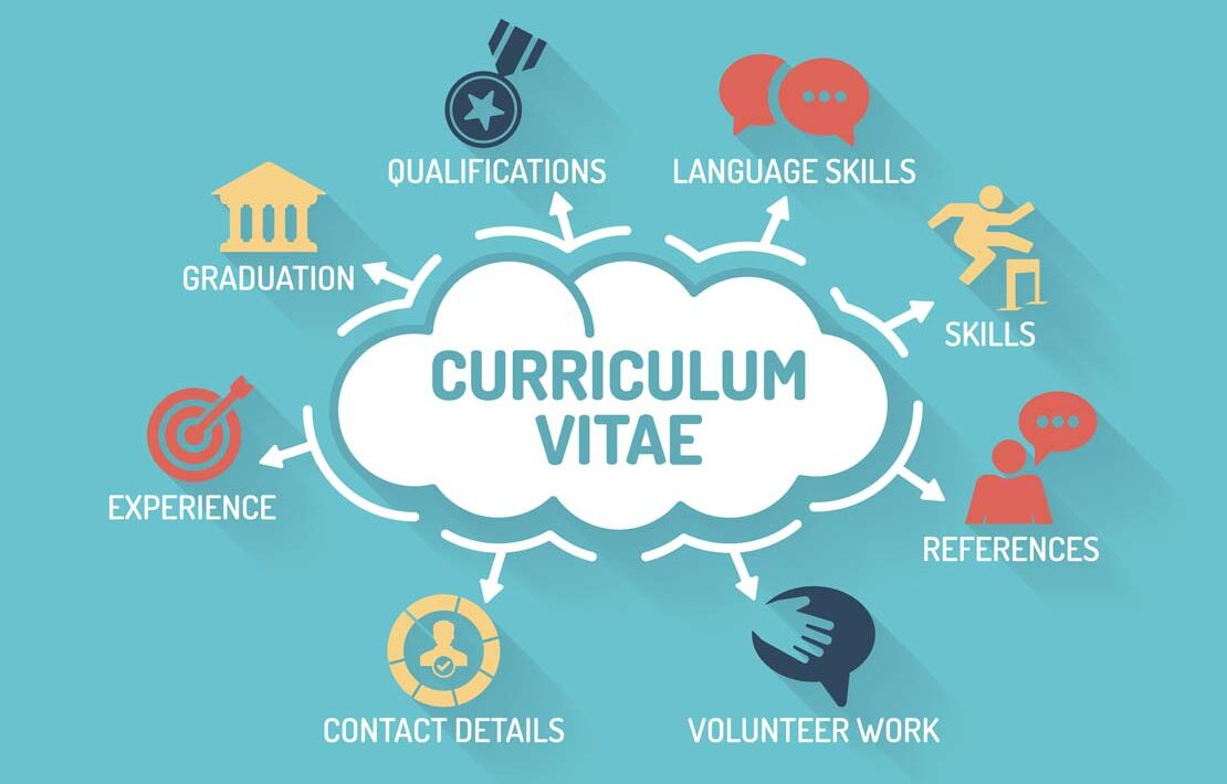 Graphic showing different elements of a CV
